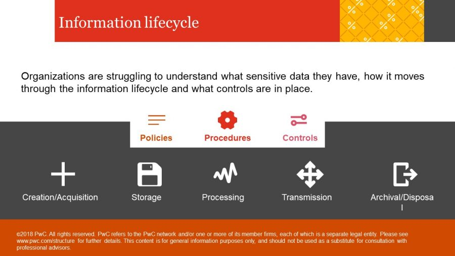 PriceWaterHouseCoopers graphic on information life cycle