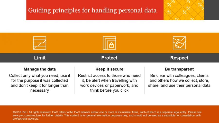 PriceWaterHouseCoopers graphic on guiding principles for handling personal data
